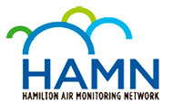 Hamilton Air Monitoring Network