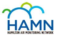 Hamilton Air Monitoring Network