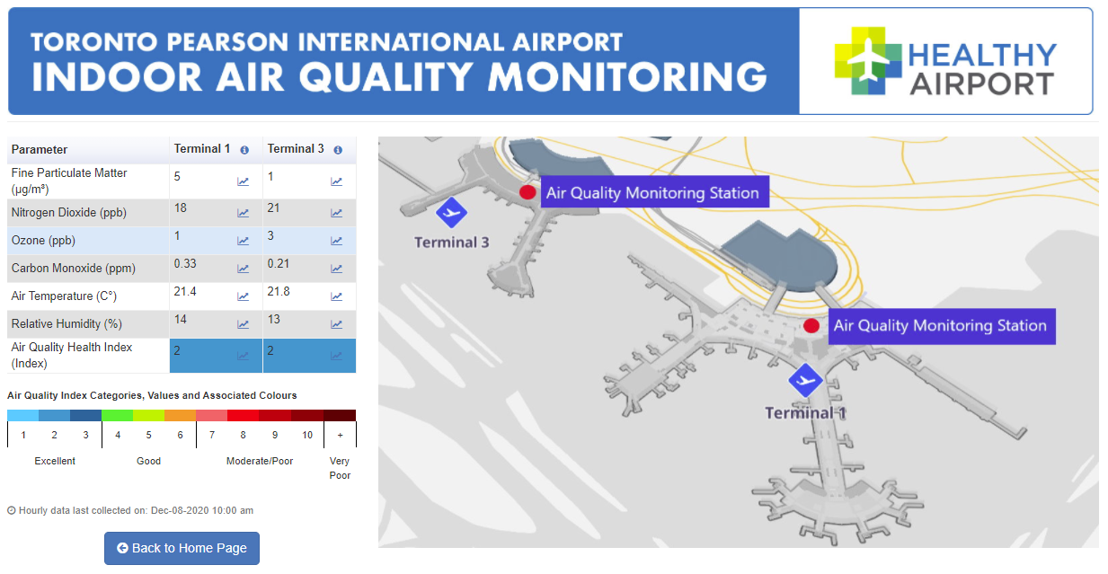Toronto Pearson International Airport Indoor Air Quality Monitoring website thumbnail
